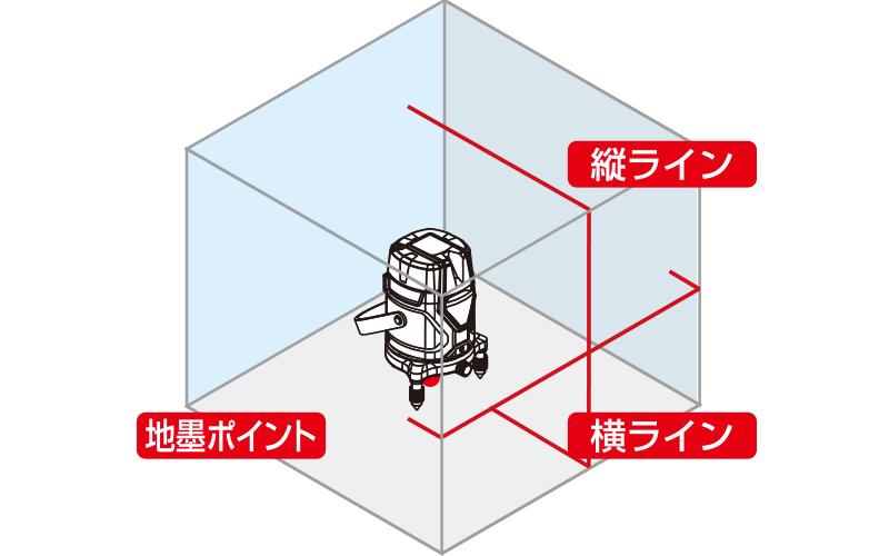 レーザーロボ  Neo  E  Sensor  21  受光器・三脚セット