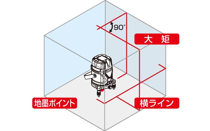 レーザーロボ  Neo  E  Sensor  31  受光器・三脚セット