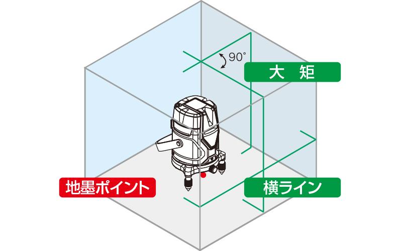 レーザーロボ  グリーン  NeoESensor31  縦・横・大矩・地墨