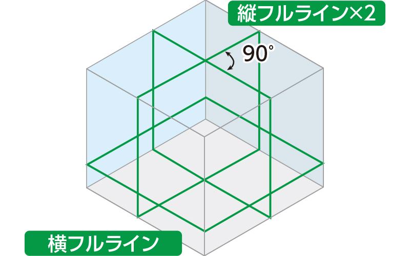 レーザーロボ  X  line-E  グリーン  受光器・三脚セット
