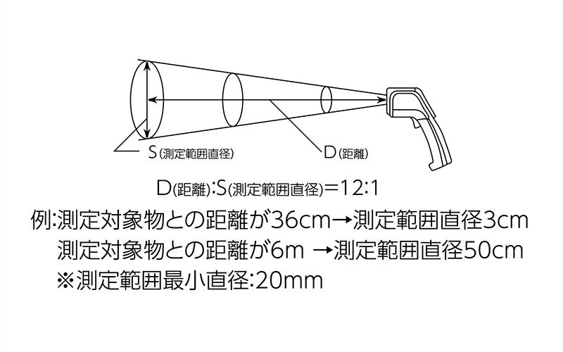 放射温度計  B  レーザーポイント機能付