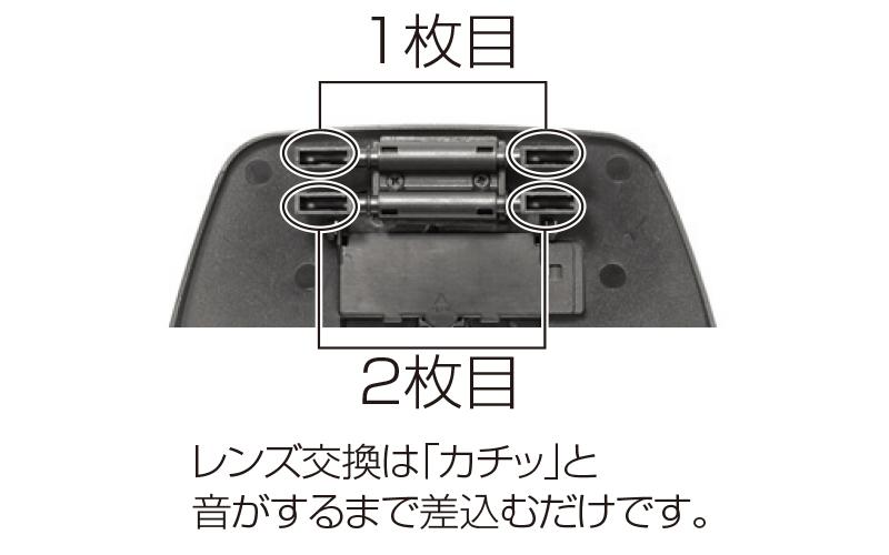 ルーペ  W-5  双眼ヘッドルーペ  1.2~3.5倍  LEDライト付