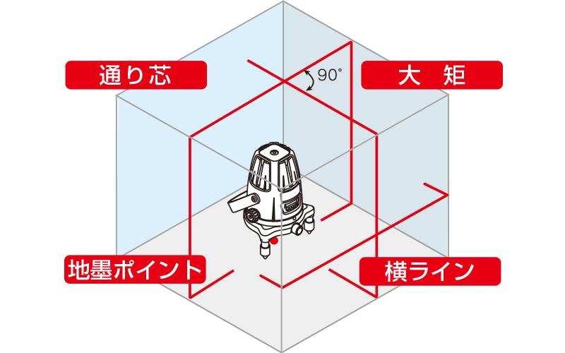 レーザーロボ  Neo  41  BRIGHT  縦・横・大矩・通り芯・地墨