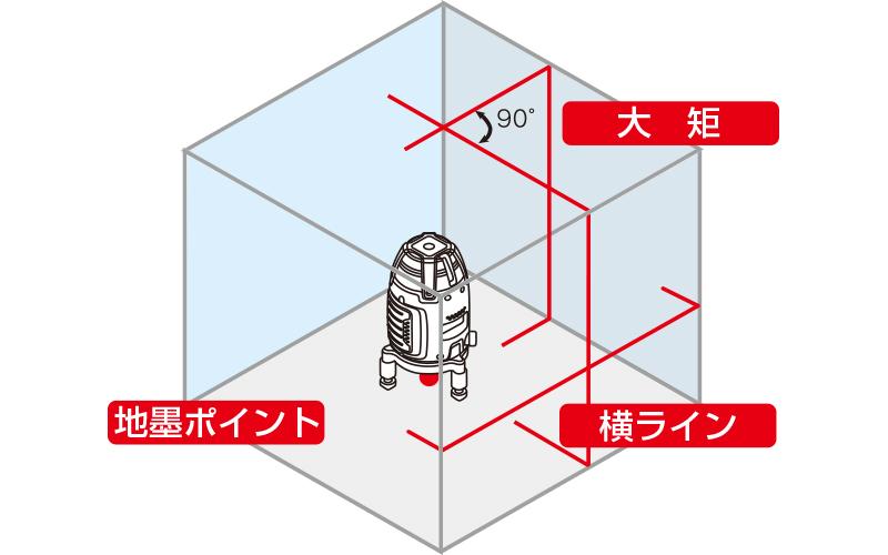 レーザーロボ  Fine  31BRIGHT縦・横・大矩・地墨