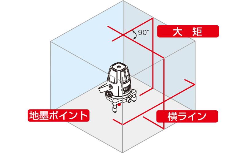 レーザーロボ  Neo31  BRIGHT  受光器・三脚セット