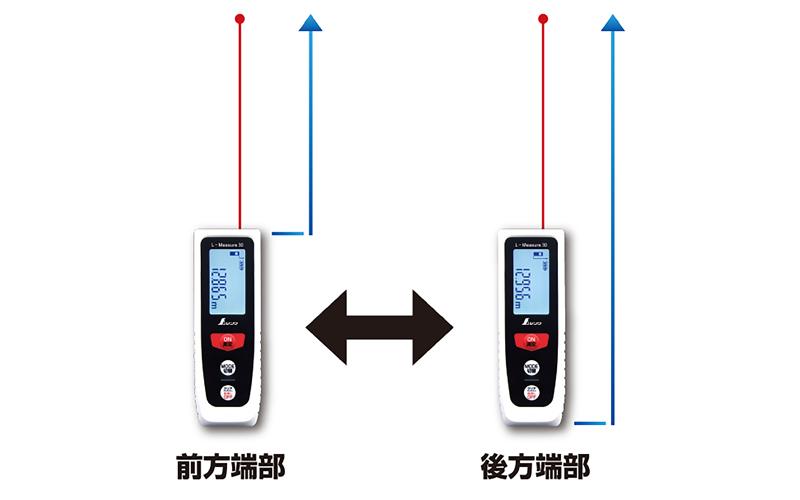 レーザー距離計  L-Measure30  尺相当表示機能付