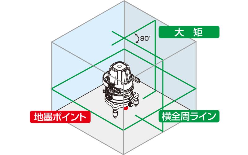 レーザーロボグリーンNeo31ARBRIGHT  受光器・三脚セット