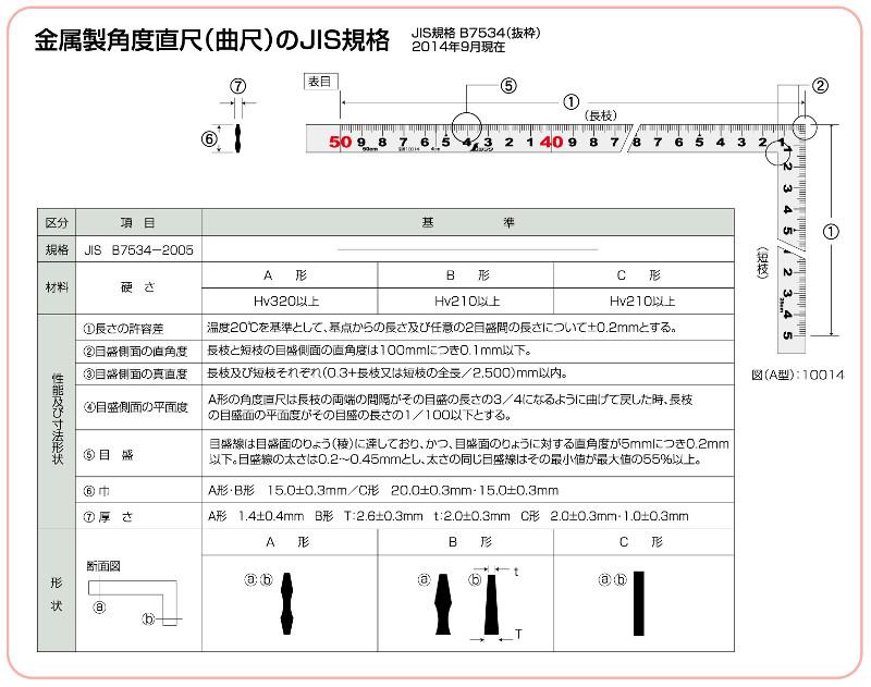 曲尺のJIS規格
