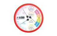 温湿度計  F-3LⅡ  熱中症注意丸型  15㎝  レッド  防雨タイプ