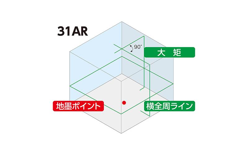 レーザーロボ  LEXIA  31ARグリーン  受光器・三脚セット