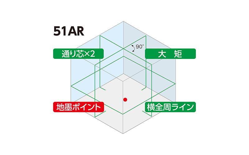 レーザーロボ  LEXIA  51ARグリーン  受光器・三脚セット
