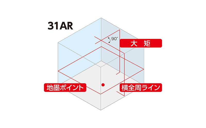 レーザーロボ  LEXIA  31ARレッド  受光器・三脚セット