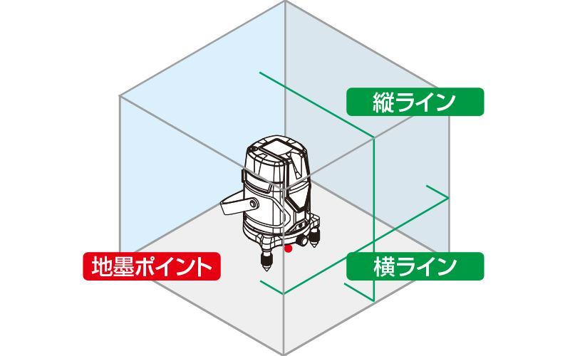 レーザーロボ  グリーン  Neo  ESensor  21  縦・横・地墨