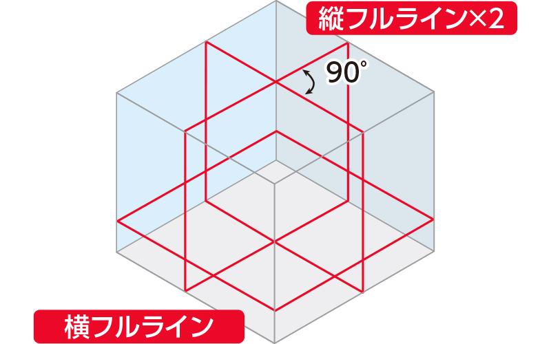 レーザーロボ  X  line-E  レッド  フルライン・地墨クロス
