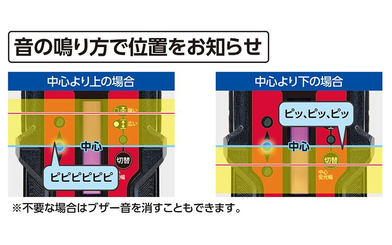 受光器  レーザーレシーバー  Ⅱ  Plus  高出力レッド用  ホルダー付