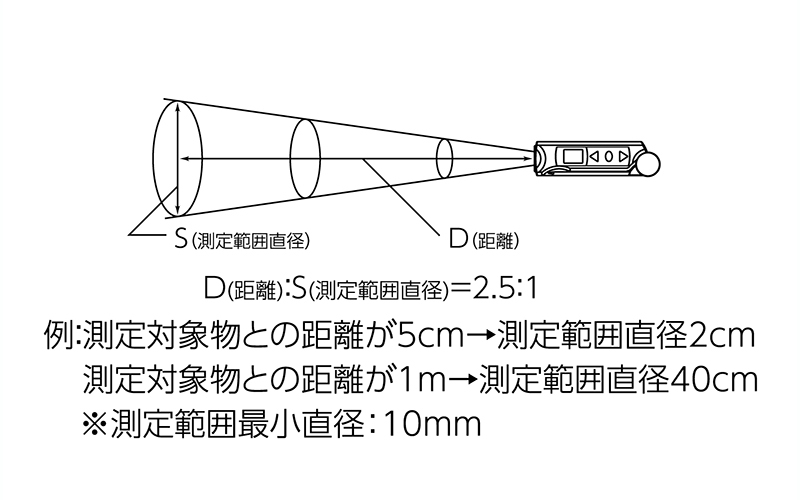 放射温度計  D  防塵防水  プローブ付  放射率可変タイプ