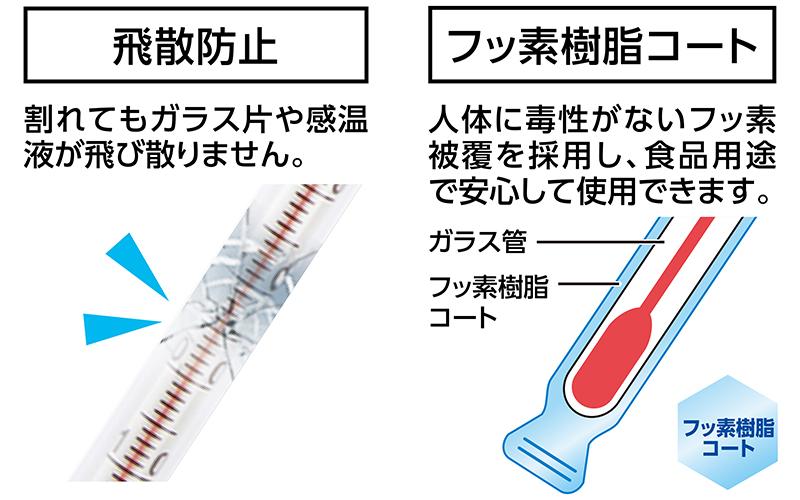 棒状温度計  H-2F  0~200℃30㎝  フッ素樹脂コート