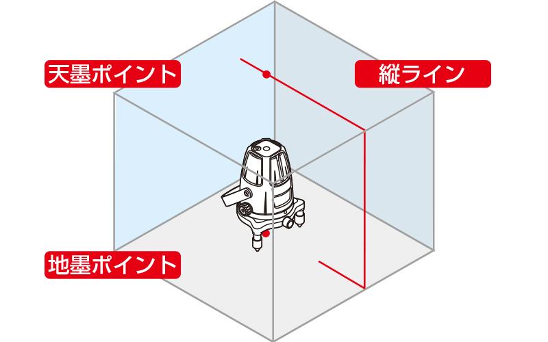 レーザーロボ  Neo  11P  BRIGHT  縦・天墨・地墨