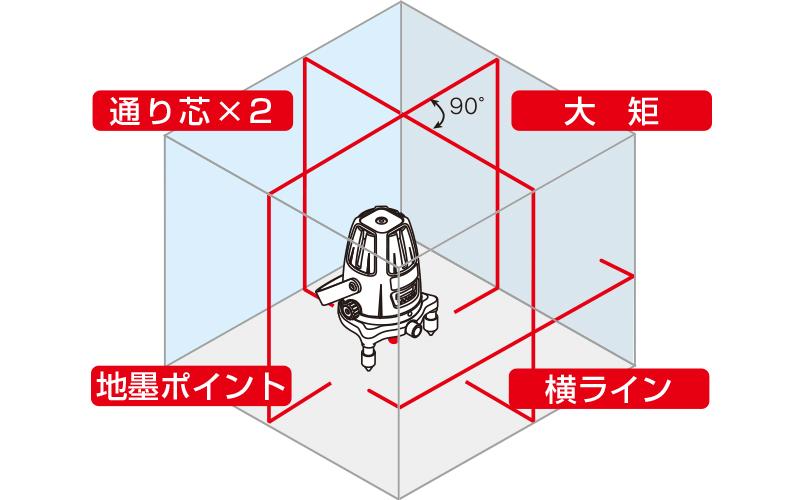 レーザーロボ  Neo  51  BRIGHT  受光器・三脚セット