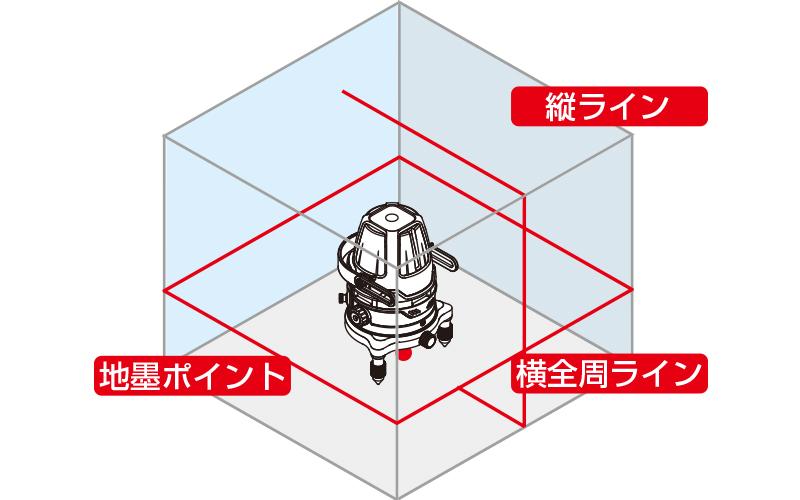 レーザーロボ  Neo  21AR  BRIGHT  受光器・三脚セット
