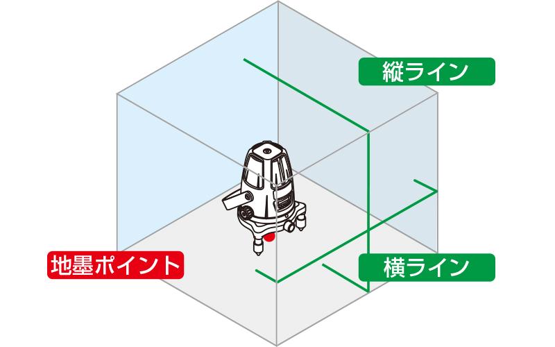 レーザーロボグリーン  Neo  21BRIGHT  縦・横・地墨