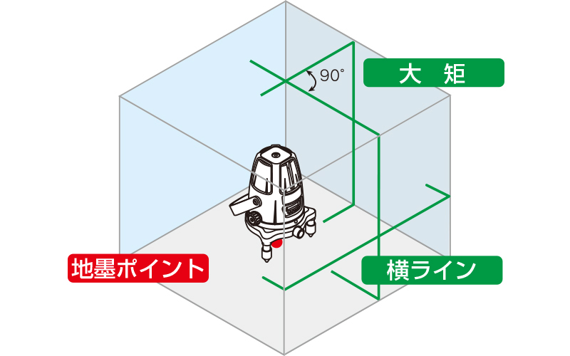 レーザーロボグリーン  Neo  31BRIGHT  縦・横・大矩・地墨